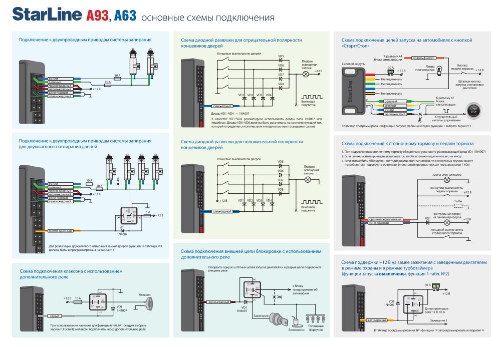 StarLine A63 - Автосигнализации 12В - Каталог - Научно 64
